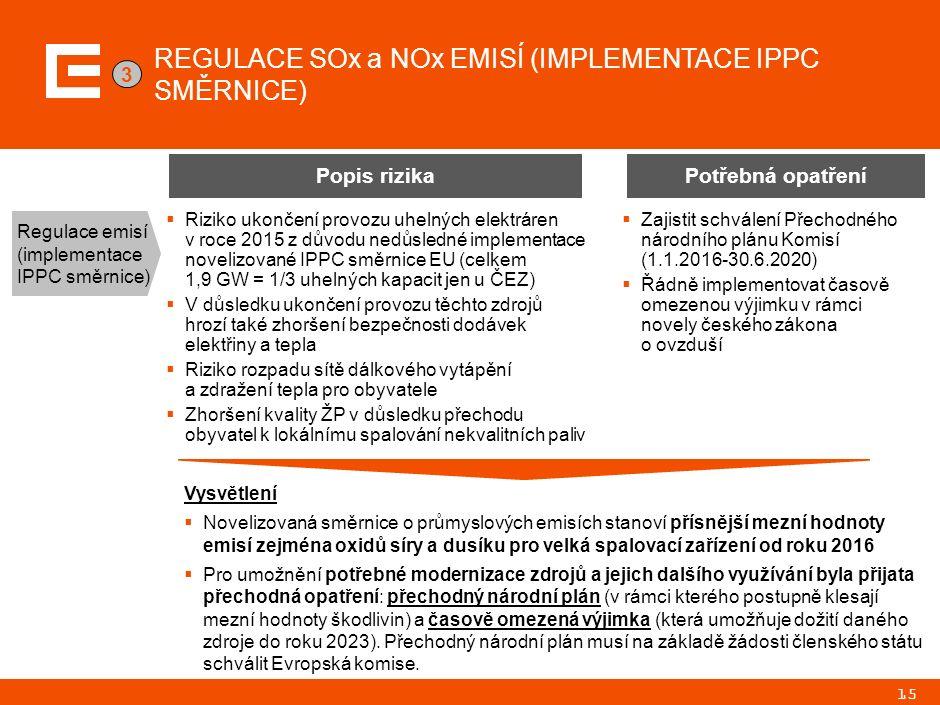 15  Zajistit schválení Přechodného národního plánu Komisí (1.1.2016-30.6.2020)  Řádně implementovat časově omezenou výjimku v rámci novely českého zákona o ovzduší  Riziko ukončení provozu uhelných elektráren v roce 2015 z důvodu nedůsledné implementace novelizované IPPC směrnice EU (celkem 1,9 GW = 1/3 uhelných kapacit jen u ČEZ)  V důsledku ukončení provozu těchto zdrojů hrozí také zhoršení bezpečnosti dodávek elektřiny a tepla  Riziko rozpadu sítě dálkového vytápění a zdražení tepla pro obyvatele  Zhoršení kvality ŽP v důsledku přechodu obyvatel k lokálnímu spalování nekvalitních paliv REGULACE SOx a NOx EMISÍ (IMPLEMENTACE IPPC SMĚRNICE) Regulace emisí (implementace IPPC směrnice) Vysvětlení  Novelizovaná směrnice o průmyslových emisích stanoví přísnější mezní hodnoty emisí zejména oxidů síry a dusíku pro velká spalovací zařízení od roku 2016  Pro umožnění potřebné modernizace zdrojů a jejich dalšího využívání byla přijata přechodná opatření: přechodný národní plán (v rámci kterého postupně klesají mezní hodnoty škodlivin) a časově omezená výjimka (která umožňuje dožití daného zdroje do roku 2023).