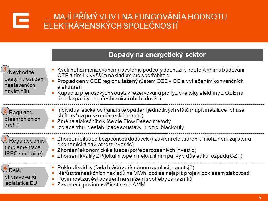 4  Kvůli neharmonizovanému systému podpory dochází k neefektivnímu budování OZE a tím i k vyšším nákladům pro spotřebitele  Propad cen v CEE regionu tažený růstem OZE v DE a vytlačením konvenčních elektráren  Kapacita přenosových soustav rezervovaná pro fyzické toky elektřiny z OZE na úkor kapacity pro přeshraniční obchodování  Individualistické ochranářské opatření jednotlivých států (např.