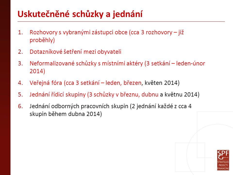 Uskutečněné schůzky a jednání 1.Rozhovory s vybranými zástupci obce (cca 3 rozhovory – již proběhly) 2.Dotazníkové šetření mezi obyvateli 3.Neformalizované schůzky s místními aktéry (3 setkání – leden-únor 2014) 4.Veřejná fóra (cca 3 setkání – leden, březen, květen 2014) 5.Jednání řídicí skupiny (3 schůzky v březnu, dubnu a květnu 2014) 6.Jednání odborných pracovních skupin (2 jednání každé z cca 4 skupin během dubna 2014)