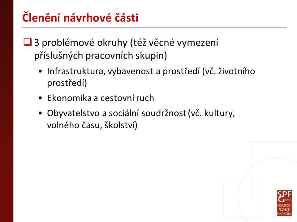 Členění návrhové části  3 problémové okruhy (též věcné vymezení příslušných pracovních skupin) Infrastruktura, vybavenost a prostředí (vč.