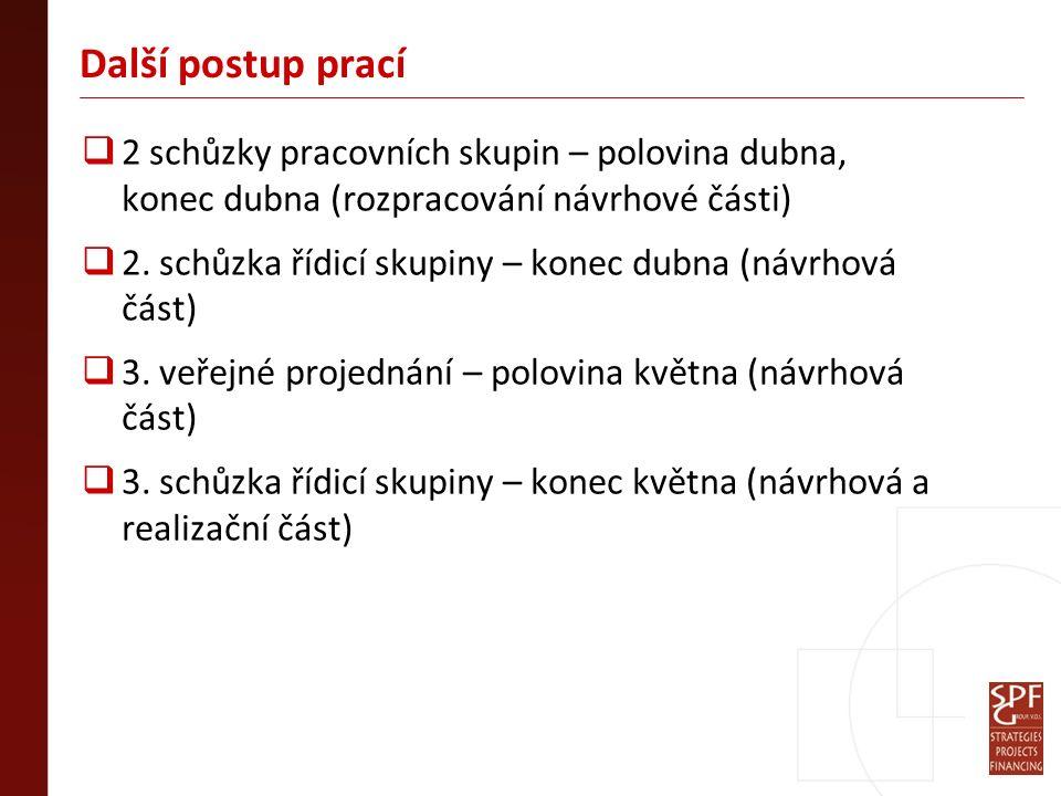 Další postup prací  2 schůzky pracovních skupin – polovina dubna, konec dubna (rozpracování návrhové části)  2.