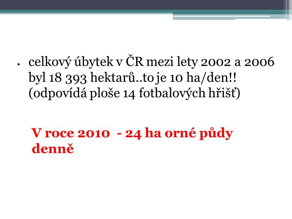  celkový úbytek v ČR mezi lety 2002 a 2006 byl 18 393 hektarů..to je 10 ha/den!! (odpovídá ploše 14 fotbalových hřišť) V roce 2010 - 24 ha orné půdy