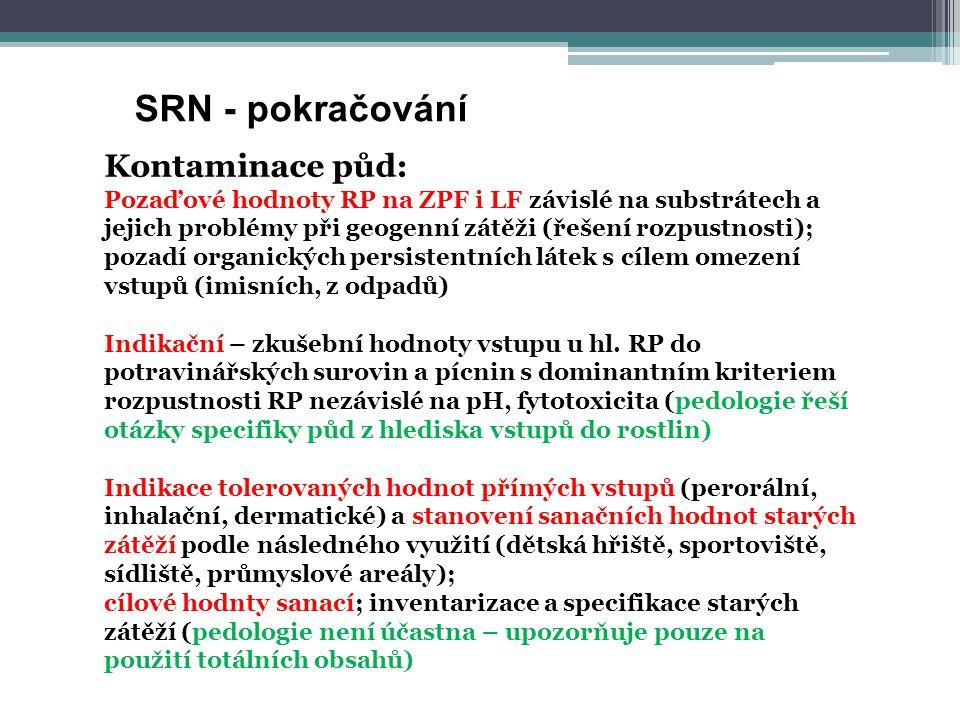 Kontaminace půd: Pozaďové hodnoty RP na ZPF i LF závislé na substrátech a jejich problémy při geogenní zátěži (řešení rozpustnosti); pozadí organickýc