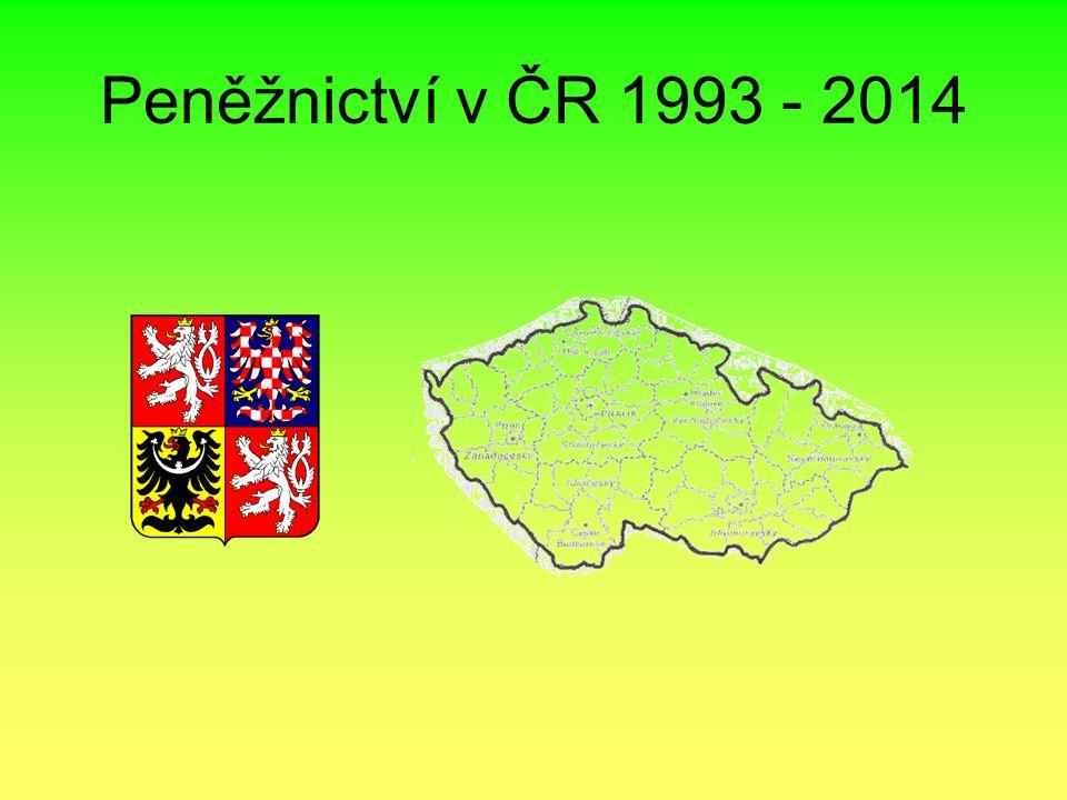 Peněžnictví v ČR 1993 - 2014
