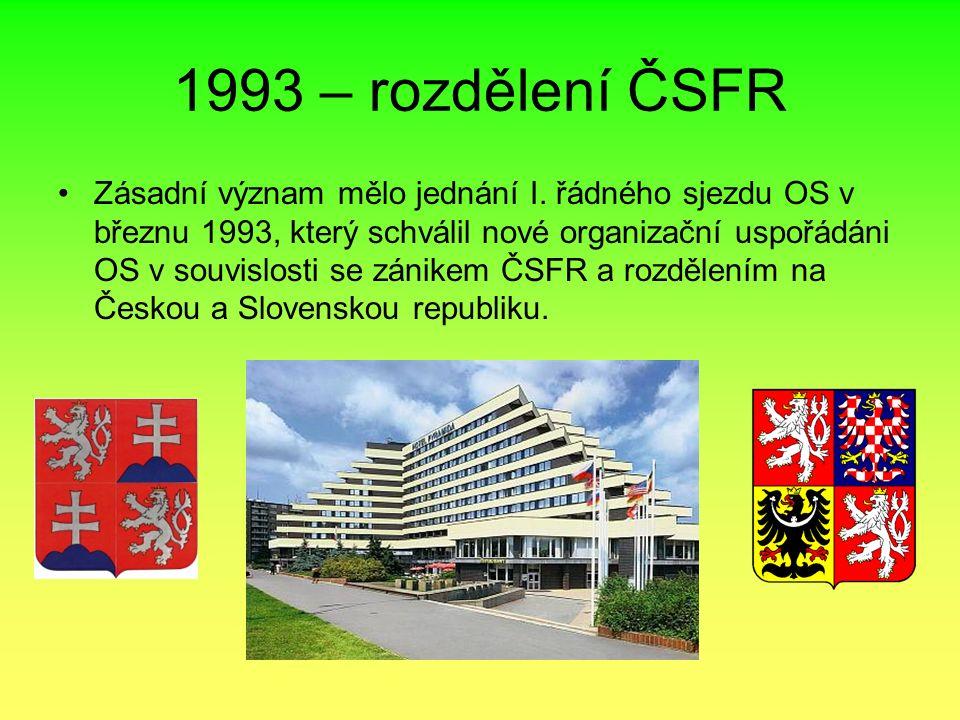 1993 – rozdělení ČSFR Zásadní význam mělo jednání I.