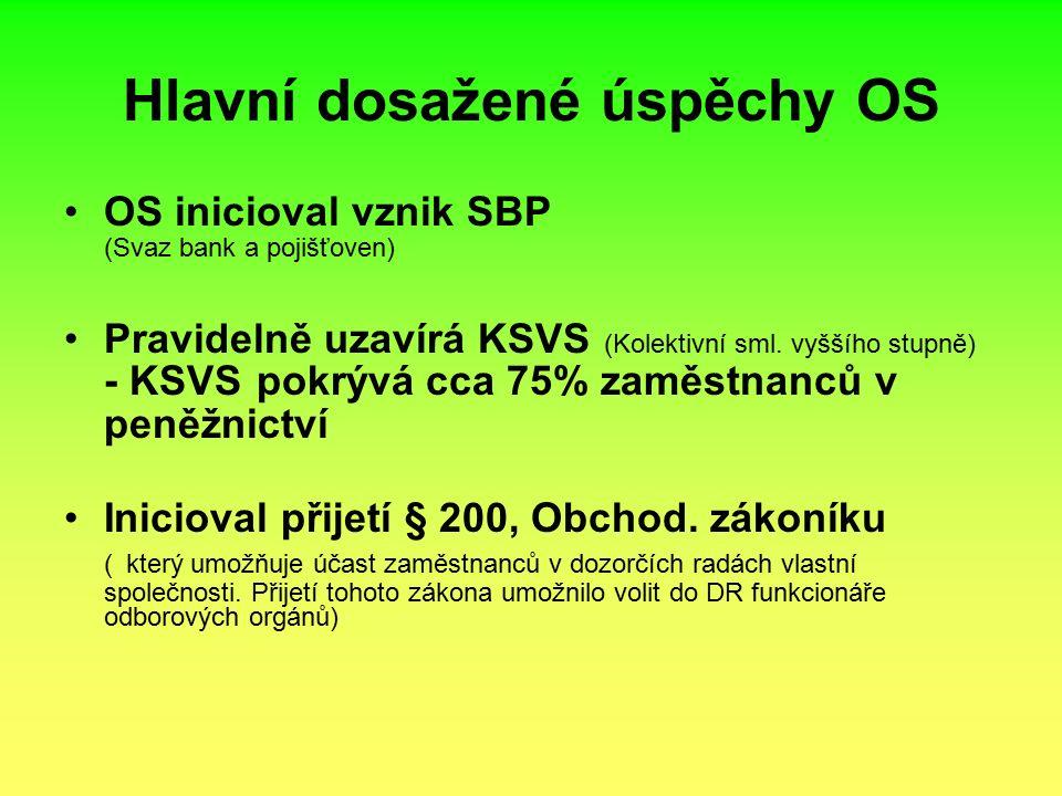 Hlavní dosažené úspěchy OS OS inicioval vznik SBP (Svaz bank a pojišťoven) Pravidelně uzavírá KSVS (Kolektivní sml.
