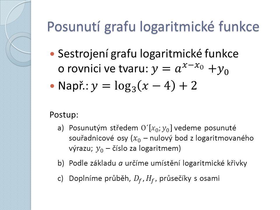 Posunutí grafu logaritmické funkce