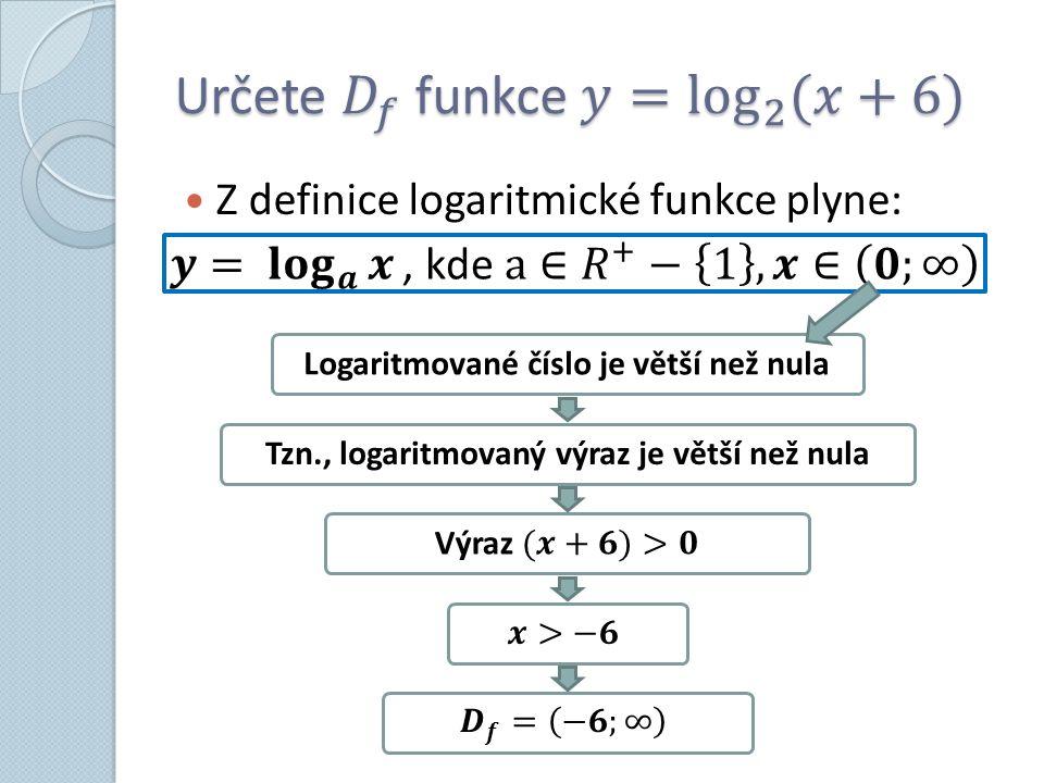 Z definice logaritmické funkce plyne: Logaritmované číslo je větší než nulaTzn., logaritmovaný výraz je větší než nula