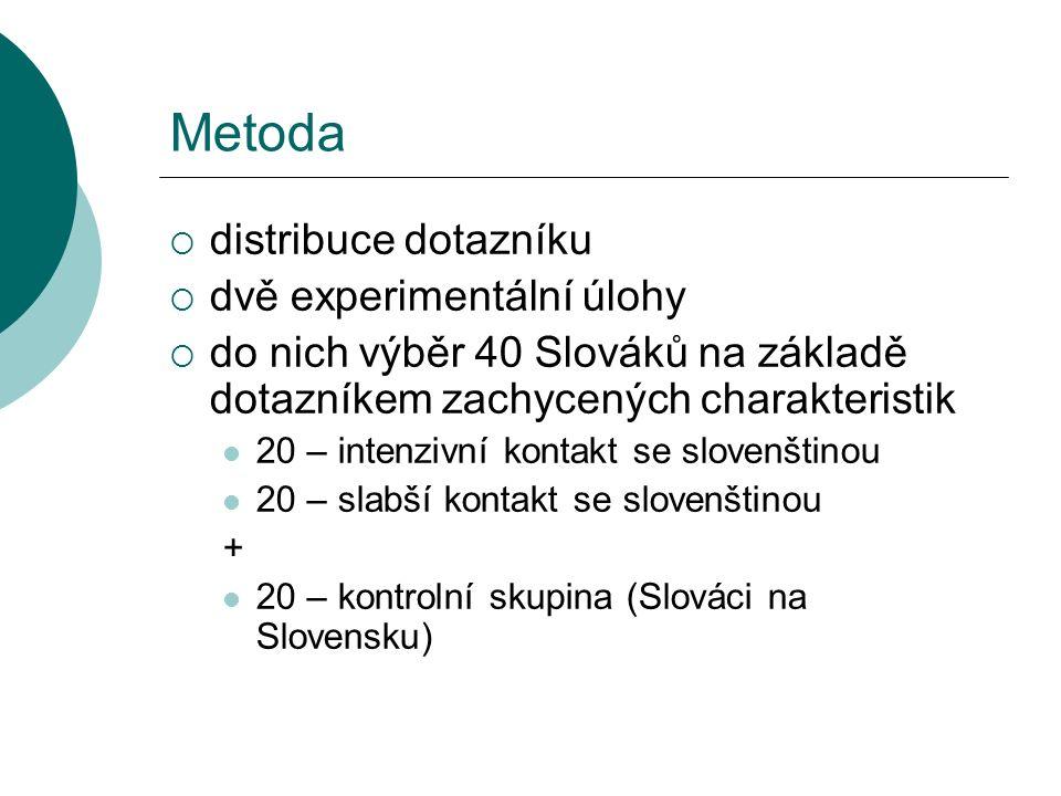 Metoda  distribuce dotazníku  dvě experimentální úlohy  do nich výběr 40 Slováků na základě dotazníkem zachycených charakteristik 20 – intenzivní kontakt se slovenštinou 20 – slabší kontakt se slovenštinou + 20 – kontrolní skupina (Slováci na Slovensku)
