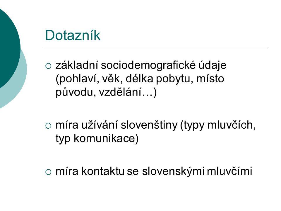 Dotazník  základní sociodemografické údaje (pohlaví, věk, délka pobytu, místo původu, vzdělání…)  míra užívání slovenštiny (typy mluvčích, typ komunikace)  míra kontaktu se slovenskými mluvčími