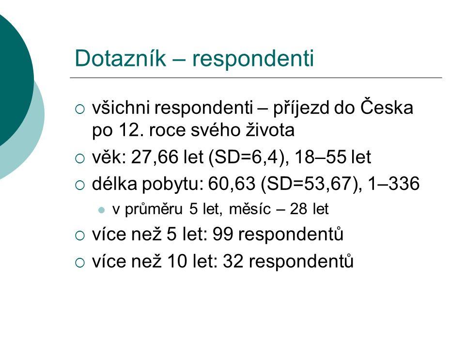 Dotazník – respondenti  všichni respondenti – příjezd do Česka po 12.