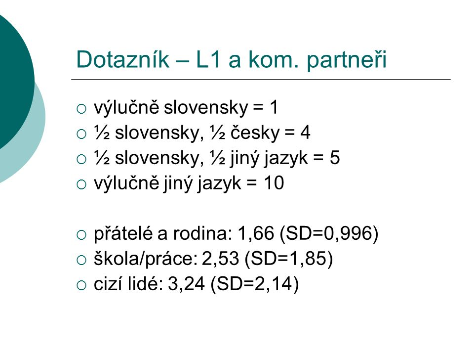  výlučně slovensky = 1  ½ slovensky, ½ česky = 4  ½ slovensky, ½ jiný jazyk = 5  výlučně jiný jazyk = 10  přátelé a rodina: 1,66 (SD=0,996)  škola/práce: 2,53 (SD=1,85)  cizí lidé: 3,24 (SD=2,14)