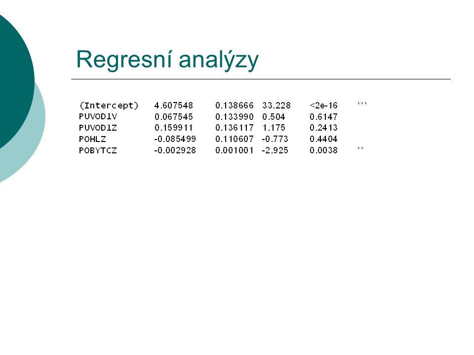Regresní analýzy