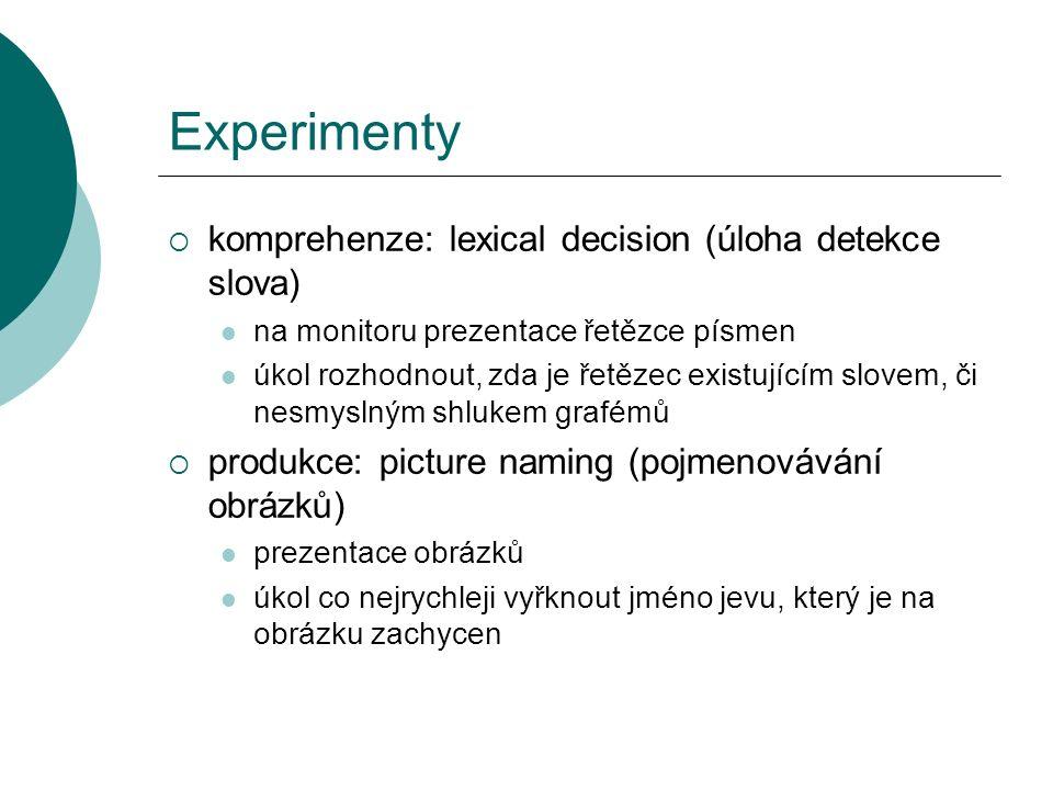 Experimenty  komprehenze: lexical decision (úloha detekce slova) na monitoru prezentace řetězce písmen úkol rozhodnout, zda je řetězec existujícím slovem, či nesmyslným shlukem grafémů  produkce: picture naming (pojmenovávání obrázků) prezentace obrázků úkol co nejrychleji vyřknout jméno jevu, který je na obrázku zachycen