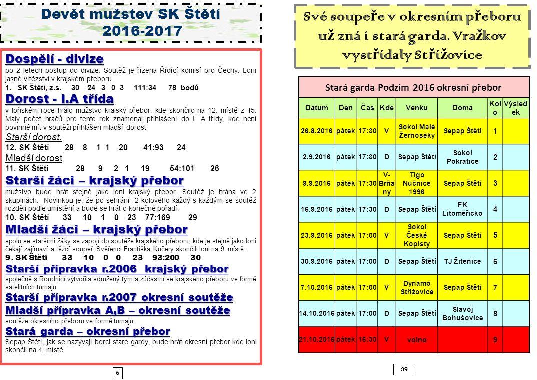 38 7 Mistrovská rozlučka s veleúspěšnou sezónou mužstva dospělých Klub byl založen 15.února 1903 jako Sportovní kroužek Kladno.