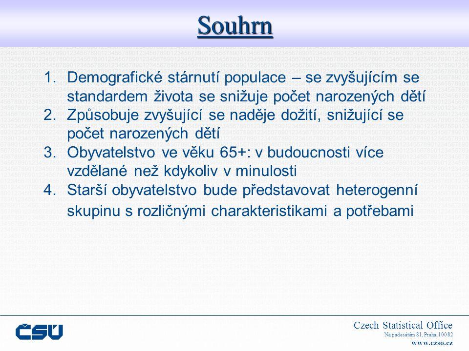 Czech Statistical Office Na padesátém 81, Praha, 100 82 www.czso.czSouhrn 1.Demografické stárnutí populace – se zvyšujícím se standardem života se sni