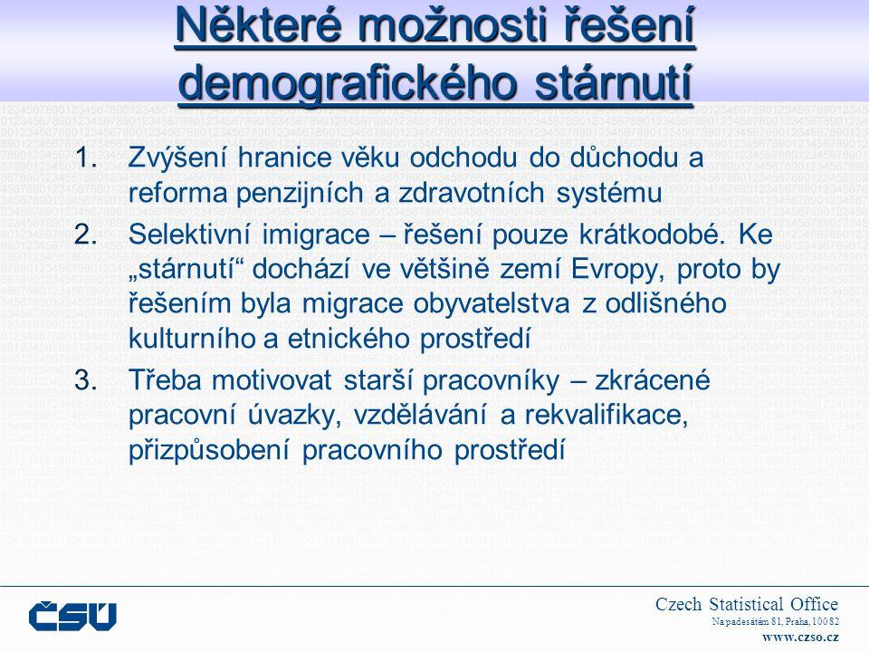 Czech Statistical Office Na padesátém 81, Praha, 100 82 www.czso.cz 1.Zvýšení hranice věku odchodu do důchodu a reforma penzijních a zdravotních systému 2.Selektivní imigrace – řešení pouze krátkodobé.