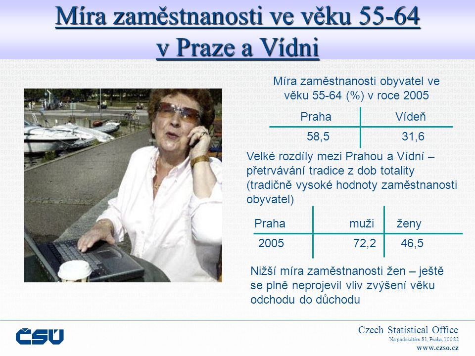 Czech Statistical Office Na padesátém 81, Praha, 100 82 www.czso.cz Míra zaměstnanosti ve věku 55-64 v Praze a Vídni Míra zaměstnanosti obyvatel ve vě