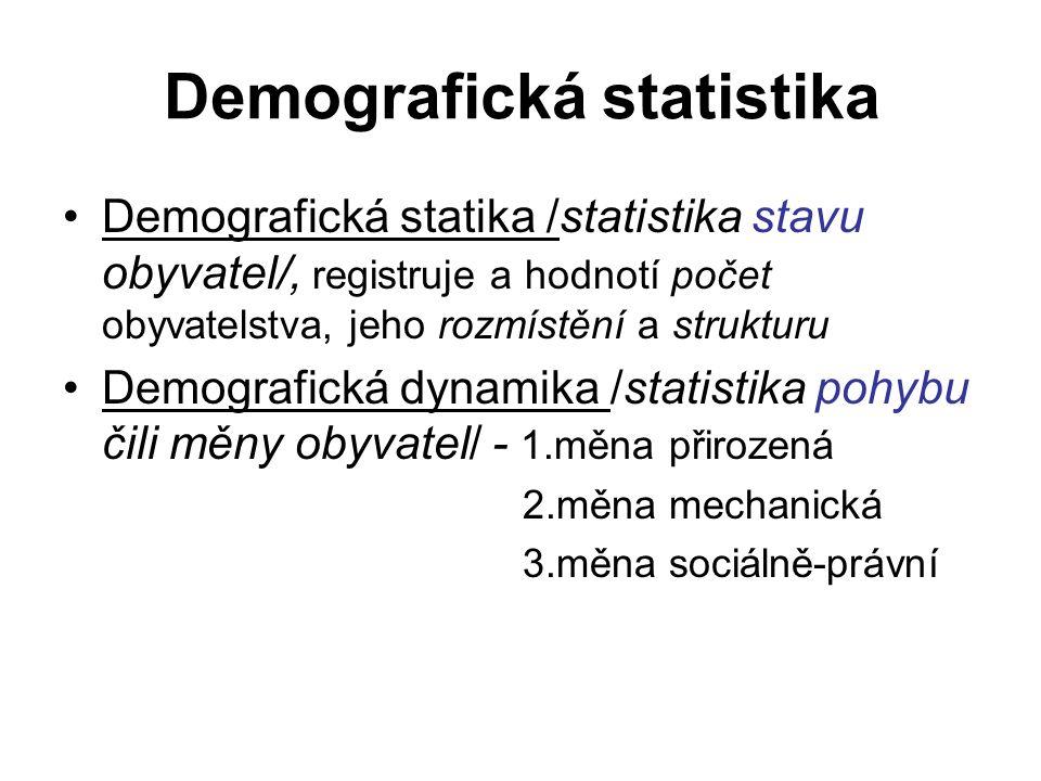 Základní zdroje demografických dat / základní metody zjišťování demografických jevů / Sčítání lidu Průběžná evidence demografických událostí Průběžná evidence migrací Zvláštní výběrová šetření Populační registr