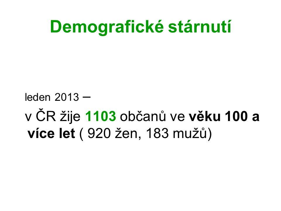 Demografické stárnutí leden 2013 – v ČR žije 1103 občanů ve věku 100 a více let ( 920 žen, 183 mužů)