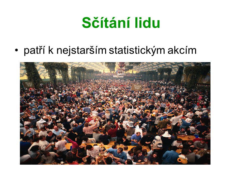 Sčítání lidu patří k nejstarším statistickým akcím