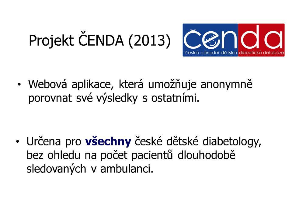 Projekt ČENDA (2013) Webová aplikace, která umožňuje anonymně porovnat své výsledky s ostatními.