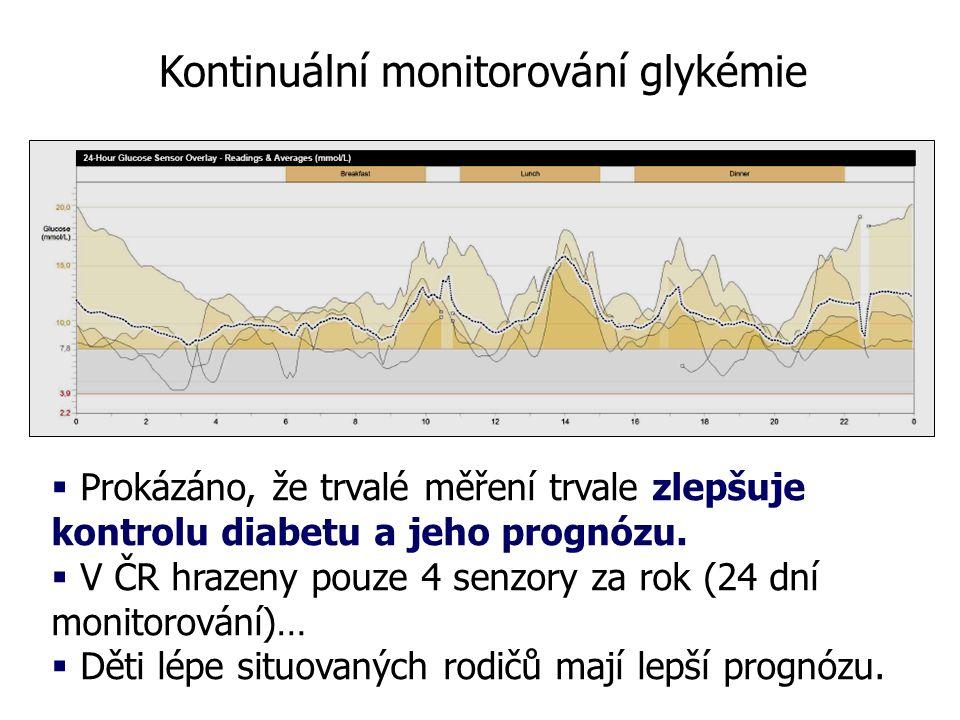 Kontinuální monitorování glykémie  Prokázáno, že trvalé měření trvale zlepšuje kontrolu diabetu a jeho prognózu.