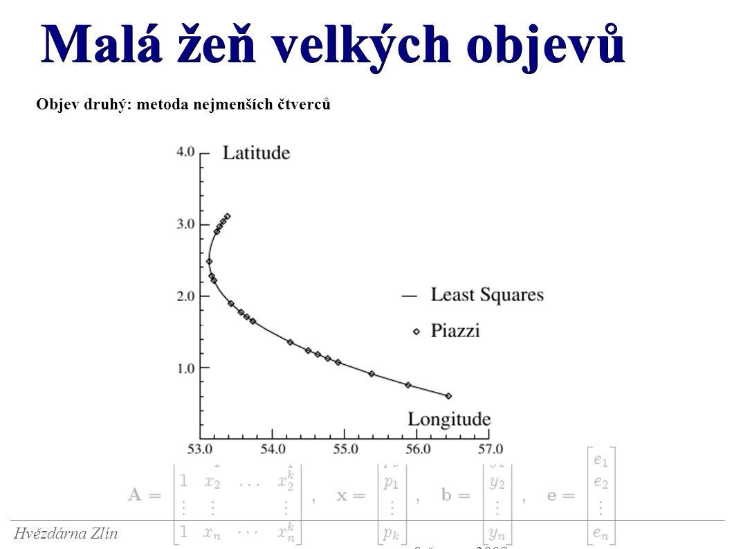 Malá žeň velkých objevů Hvězdárna Zlín 9.června 2008 Objev druhý: metoda nejmenších čtverců