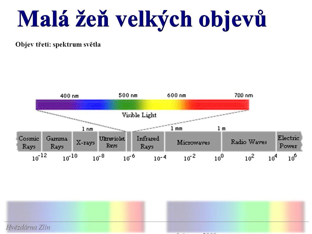 Malá žeň velkých objevů Hvězdárna Zlín 9.června 2008 Objev třetí: spektrum světla