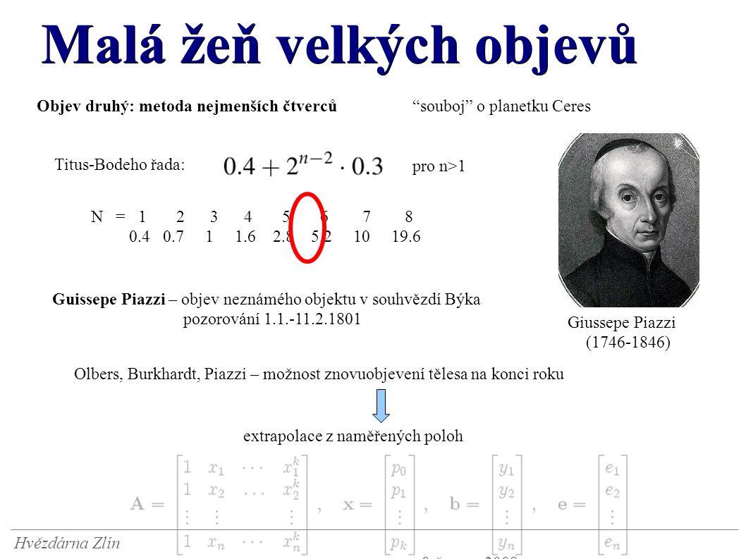 Malá žeň velkých objevů Hvězdárna Zlín 9.června 2008 Objev druhý: metoda nejmenších čtverců souboj o planetku Ceres Titus-Bodeho řada: N = 1 2 3 4 5 6 7 8 0.4 0.7 1 1.6 2.8 5.2 10 19.6 pro n>1 Guissepe Piazzi – objev neznámého objektu v souhvězdí Býka pozorování 1.1.-11.2.1801 Giussepe Piazzi (1746-1846) Olbers, Burkhardt, Piazzi – možnost znovuobjevení tělesa na konci roku extrapolace z naměřených poloh