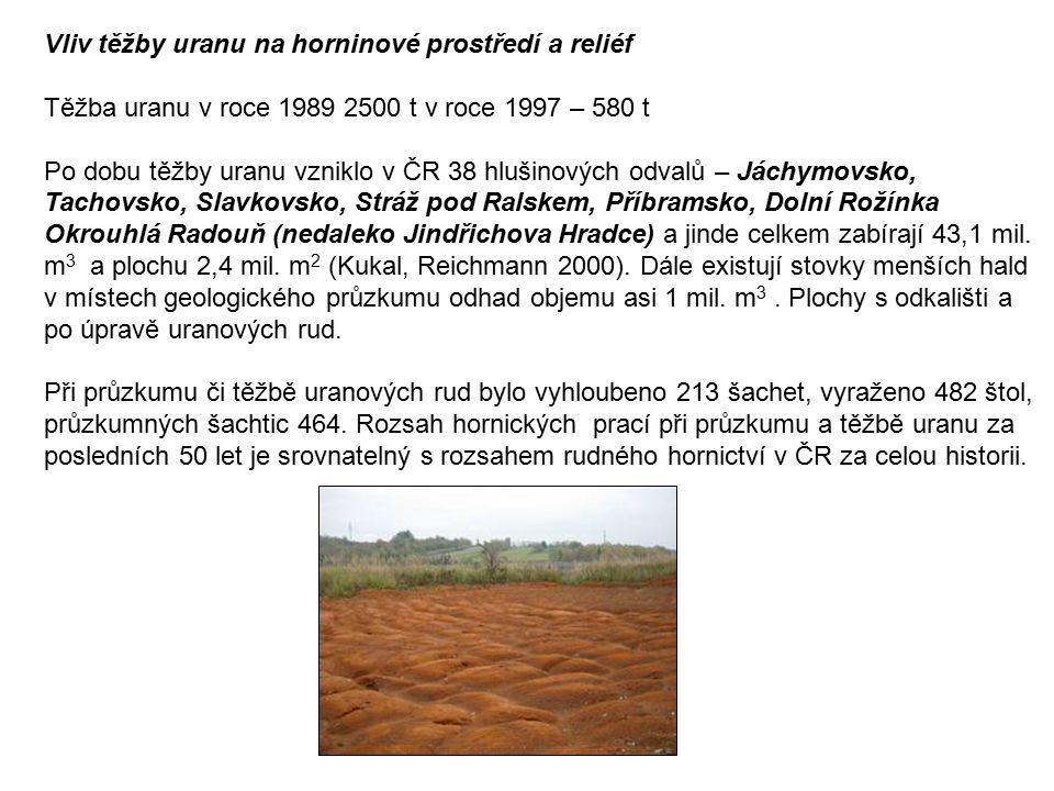 Vliv těžby uranu na horninové prostředí a reliéf Těžba uranu v roce 1989 2500 t v roce 1997 – 580 t Po dobu těžby uranu vzniklo v ČR 38 hlušinových odvalů – Jáchymovsko, Tachovsko, Slavkovsko, Stráž pod Ralskem, Příbramsko, Dolní Rožínka Okrouhlá Radouň (nedaleko Jindřichova Hradce) a jinde celkem zabírají 43,1 mil.