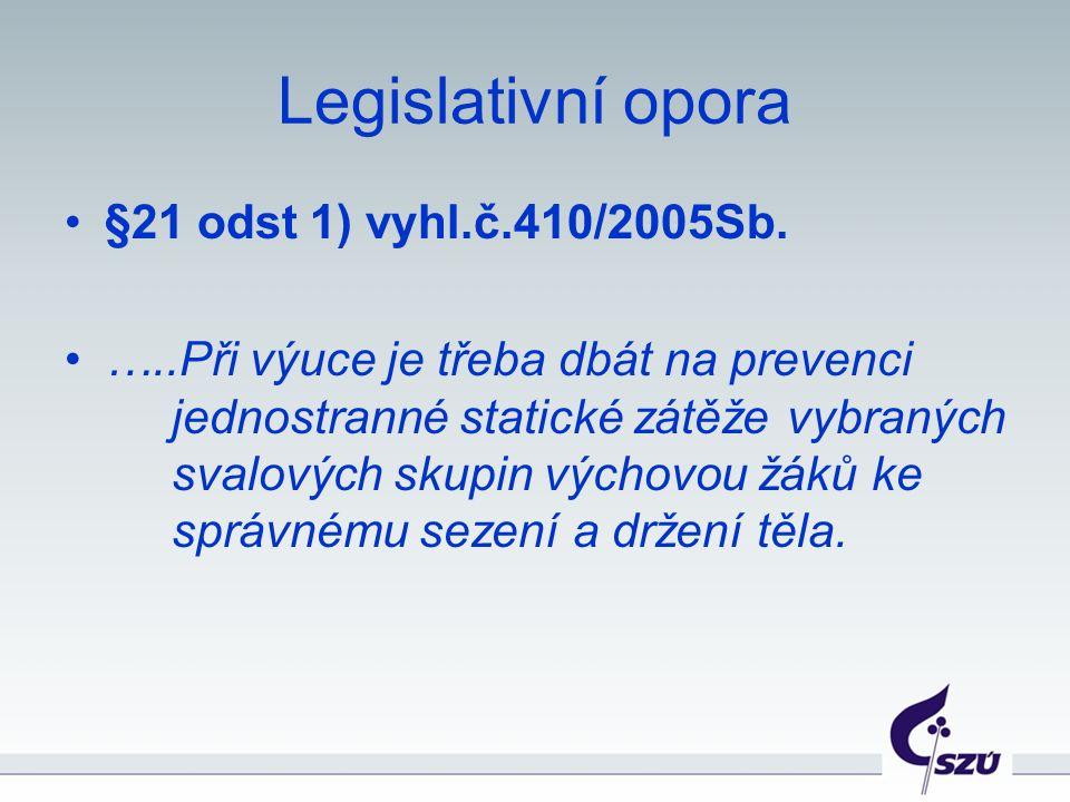 Legislativní opora §21 odst 1) vyhl.č.410/2005Sb. …..Při výuce je třeba dbát na prevenci jednostranné statické zátěže vybraných svalových skupin výcho