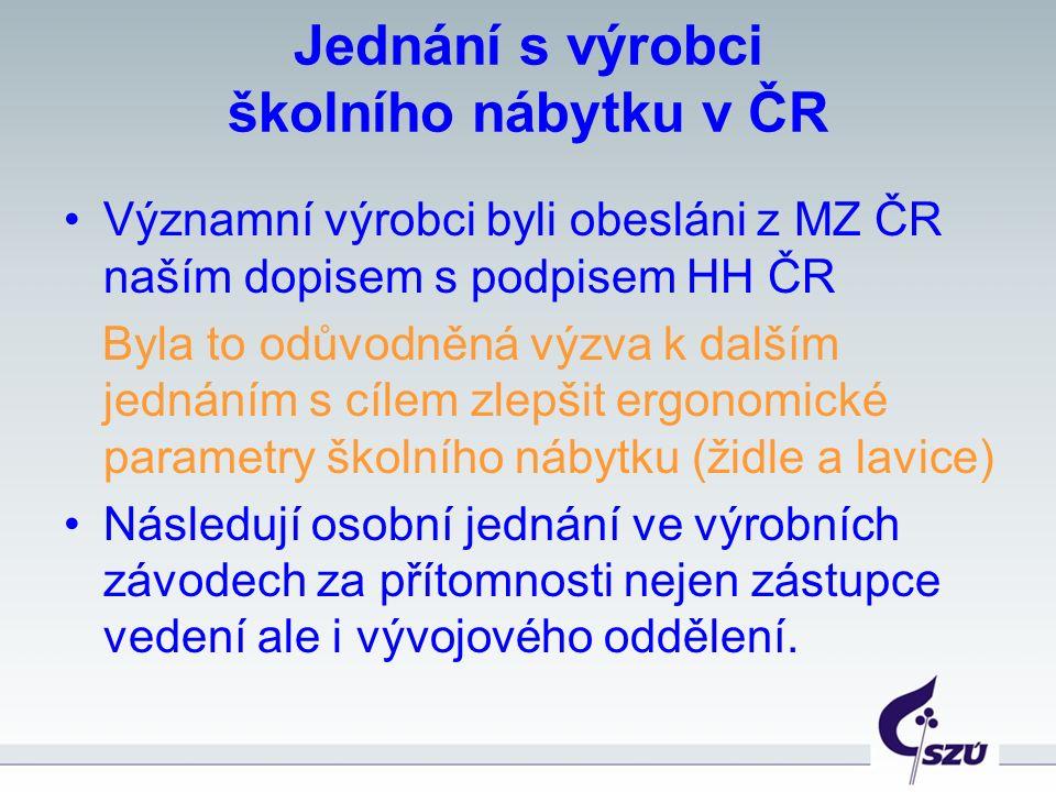 Jednání s výrobci školního nábytku v ČR Významní výrobci byli obesláni z MZ ČR naším dopisem s podpisem HH ČR Byla to odůvodněná výzva k dalším jednán