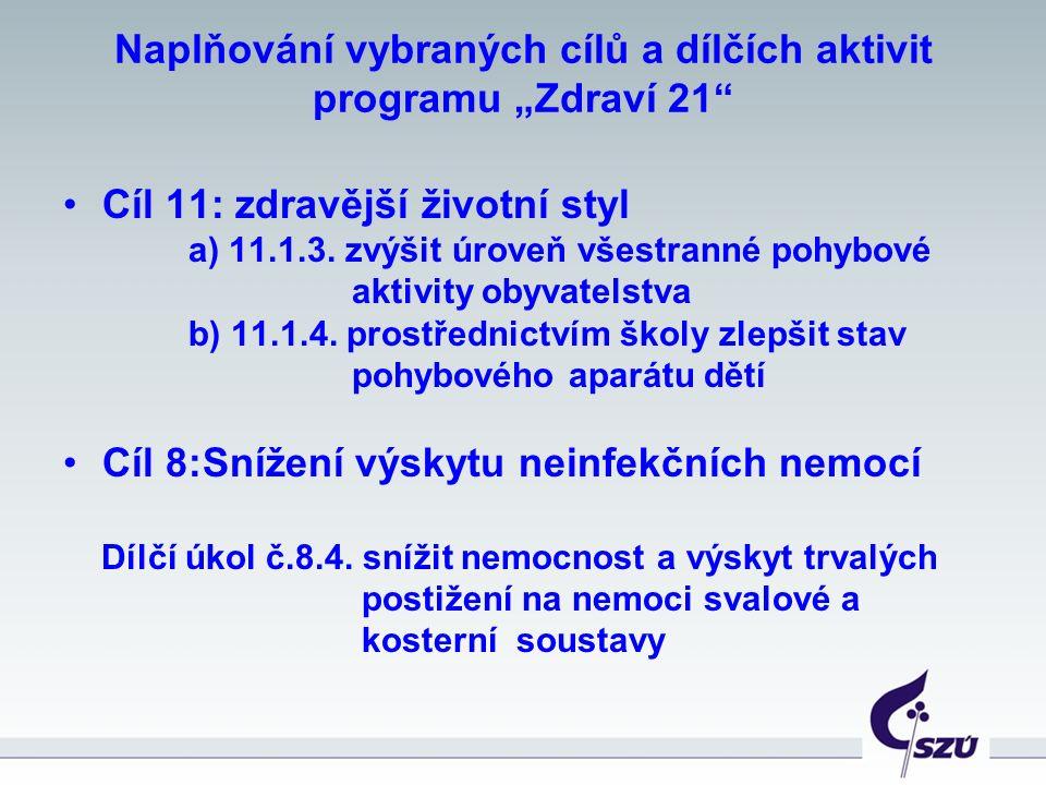 """Naplňování vybraných cílů a dílčích aktivit programu """"Zdraví 21 Cíl 11: zdravější životní styl a) 11.1.3."""