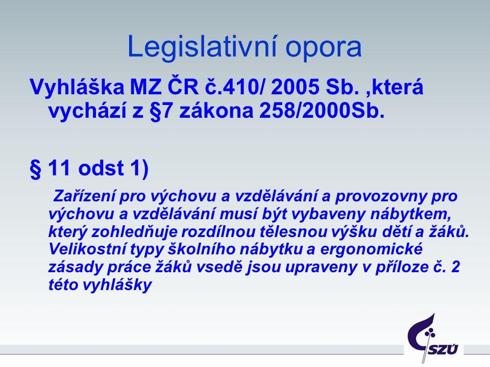 Legislativní opora Vyhláška MZ ČR č.410/ 2005 Sb.,která vychází z §7 zákona 258/2000Sb.
