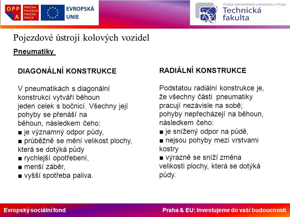 Evropský sociální fond Praha & EU: Investujeme do vaší budoucnosti Pojezdové ústrojí kolových vozidel Pneumatiky DIAGONÁLNÍ KONSTRUKCE V pneumatikách s diagonální konstrukcí vytváří běhoun jeden celek s bočnicí.