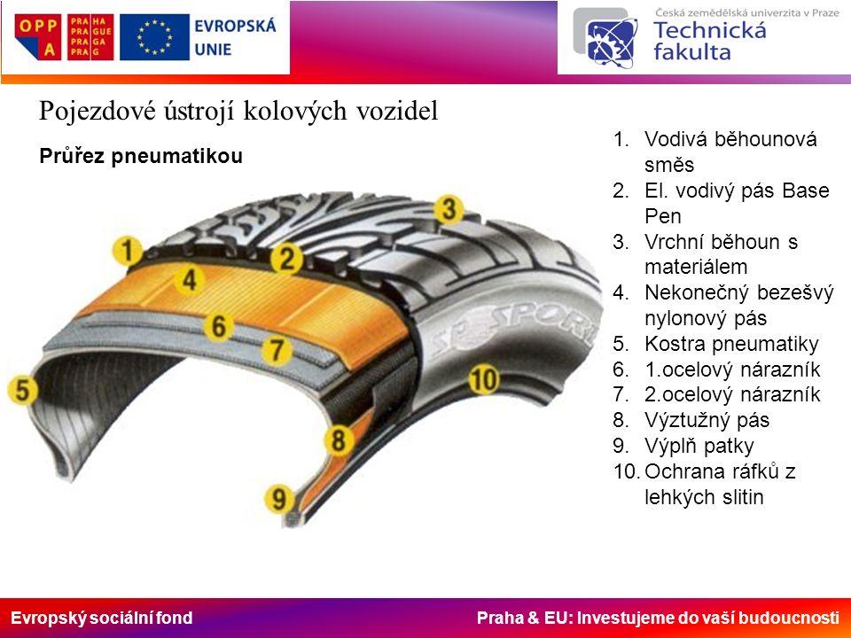 Evropský sociální fond Praha & EU: Investujeme do vaší budoucnosti Pojezdové ústrojí kolových vozidel 1.Vodivá běhounová směs 2.El.