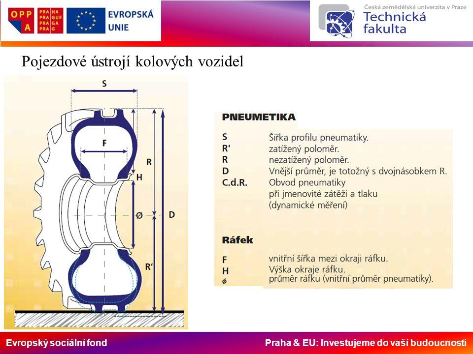 Evropský sociální fond Praha & EU: Investujeme do vaší budoucnosti Pojezdové ústrojí kolových vozidel