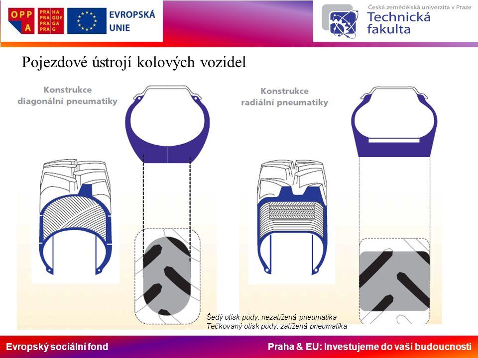 Evropský sociální fond Praha & EU: Investujeme do vaší budoucnosti Pojezdové ústrojí kolových vozidel Šedý otisk půdy: nezatížená pneumatika Tečkovaný otisk půdy: zatížená pneumatika