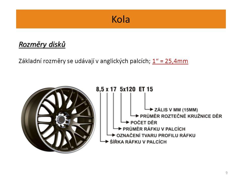 9 Rozměry disků Základní rozměry se udávají v anglických palcích; 1 = 25,4mm