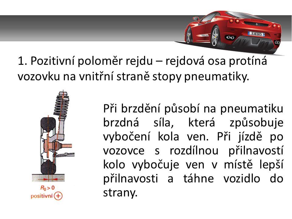 1. Pozitivní poloměr rejdu – rejdová osa protíná vozovku na vnitřní straně stopy pneumatiky.