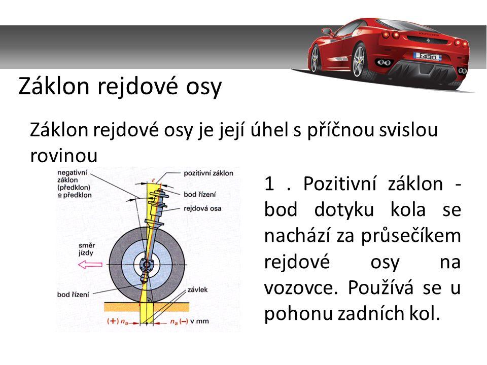 Záklon rejdové osy je její úhel s příčnou svislou rovinou Záklon rejdové osy 1.