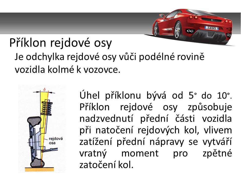 Je odchylka rejdové osy vůči podélné rovině vozidla kolmé k vozovce.