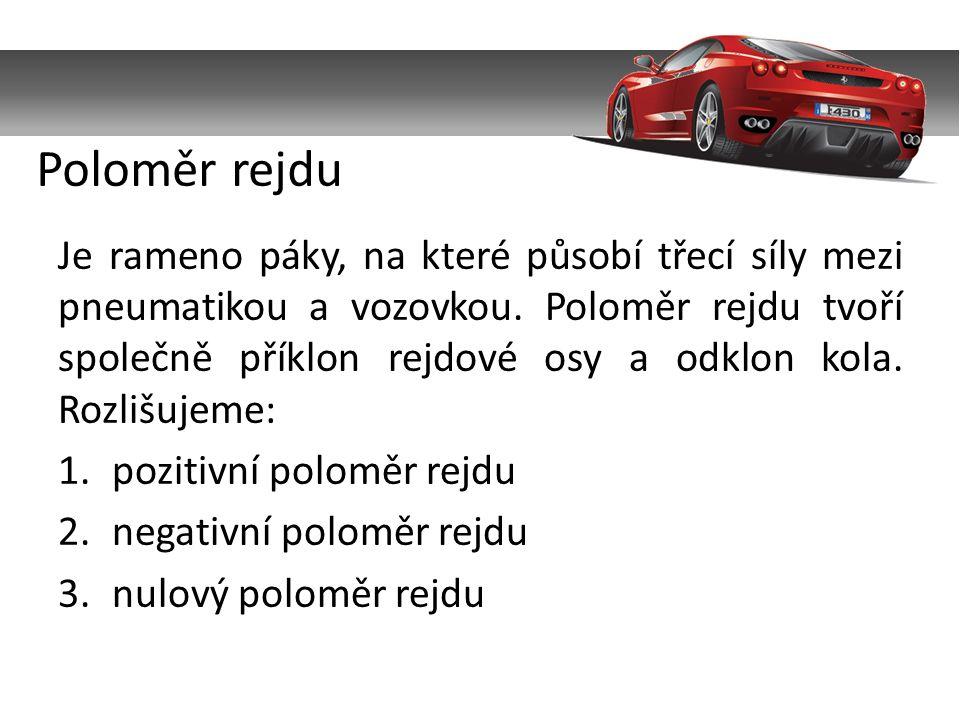 1.Pozitivní poloměr rejdu – rejdová osa protíná vozovku na vnitřní straně stopy pneumatiky.