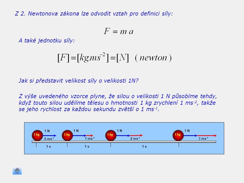Z 2. Newtonova zákona lze odvodit vztah pro definici síly: A také jednotku síly: Jak si představit velikost síly o velikosti 1N? Z výše uvedeného vzor