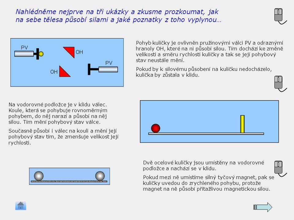 Pohyb kuličky je ovlivněn pružinovými válci PV a odraznými hranoly OH, které na ni působí silou.