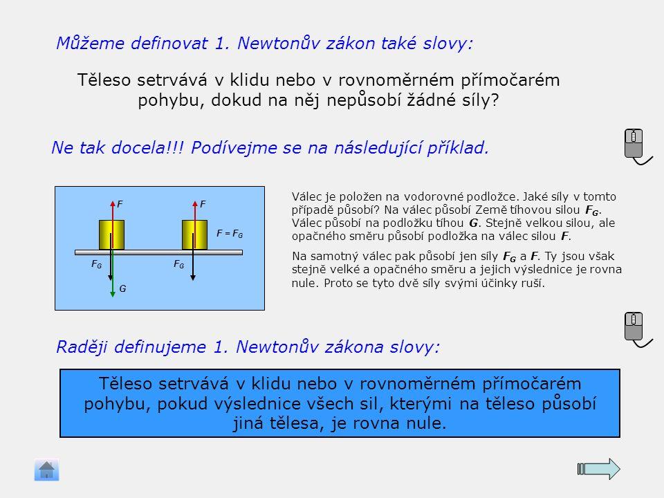 Definice zákona Příklady 3. Newtonův pohybový zákon – Zákon akce a reakce