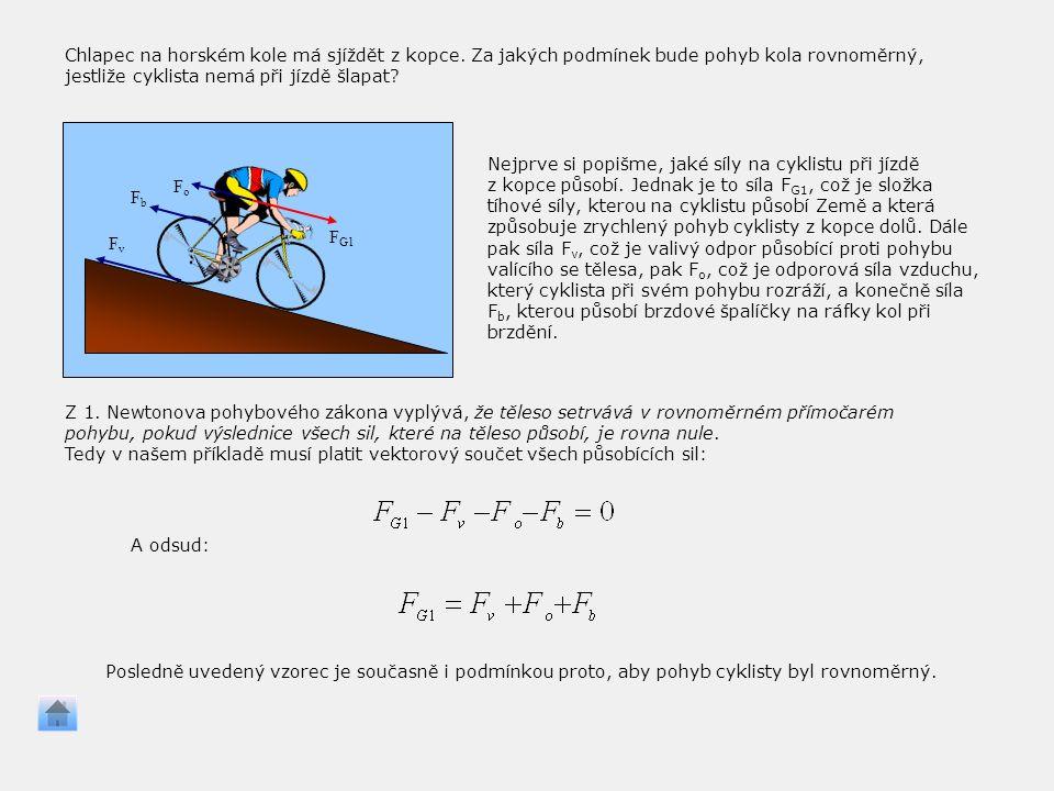 Definice zákona Příklady 2. Newtonův pohybový zákon - Zákon síly