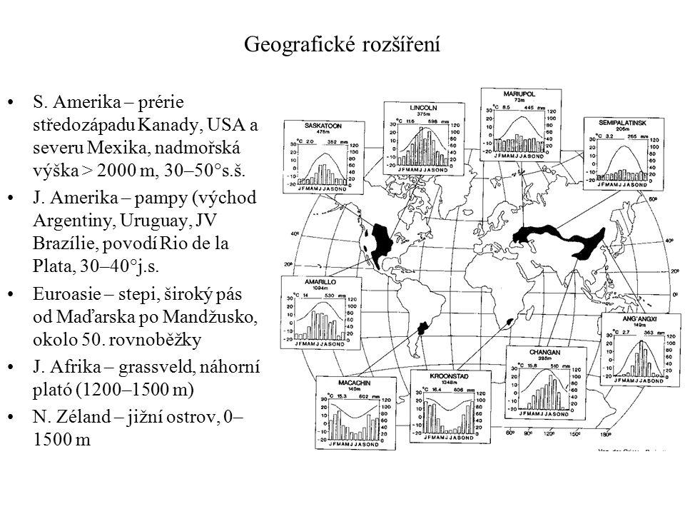 Geografické rozšíření S.