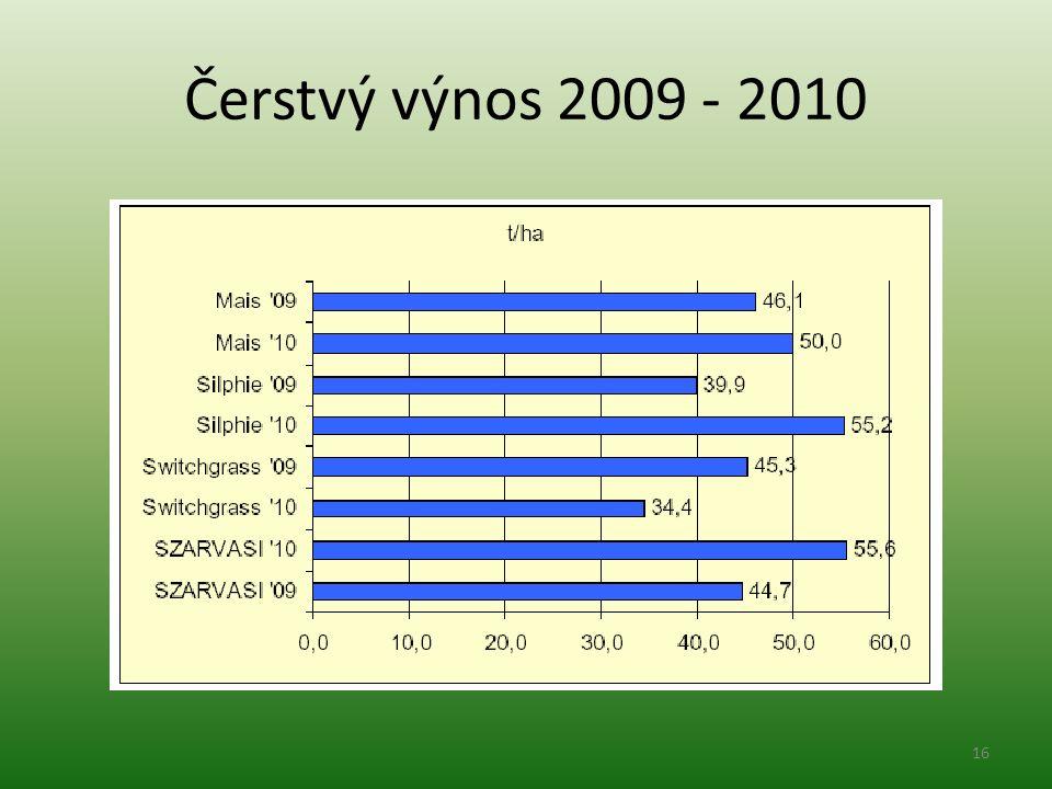 Čerstvý výnos 2009 - 2010 16